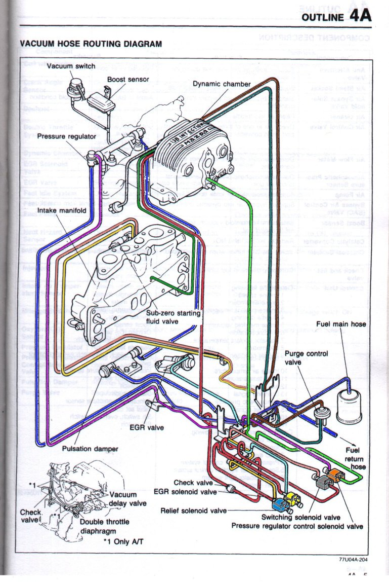 Rx7 13b Engine Diagram Wiring Will Be A Thing Phillips Sae J560 Vacuum Diagrams Rx7club Com Mazda Forum Rh 1985 Race Engines